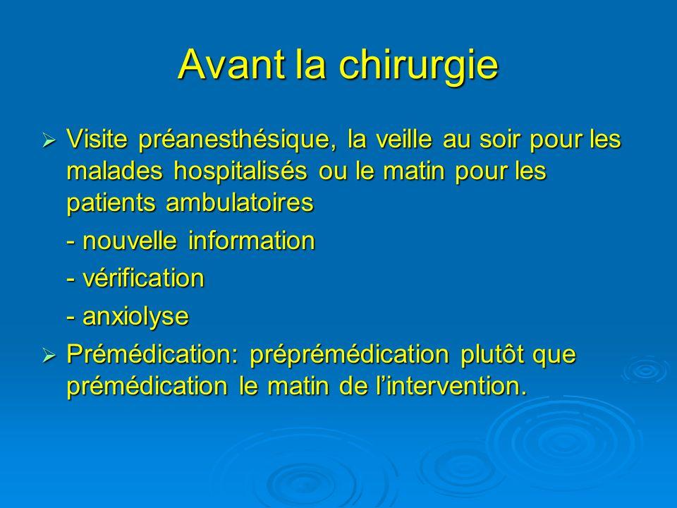 Avant la chirurgie Visite préanesthésique, la veille au soir pour les malades hospitalisés ou le matin pour les patients ambulatoires Visite préanesth