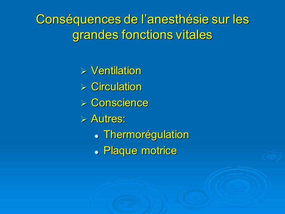 Conséquences de lanesthésie sur les grandes fonctions vitales Ventilation Ventilation Circulation Circulation Conscience Conscience Autres: Autres: Th