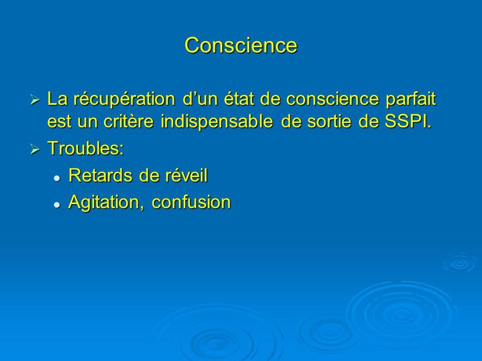 Conscience La récupération dun état de conscience parfait est un critère indispensable de sortie de SSPI. La récupération dun état de conscience parfa