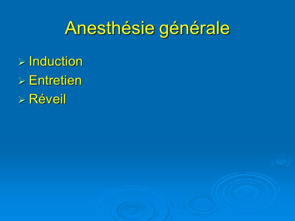 Anesthésie générale Induction Induction Entretien Entretien Réveil Réveil