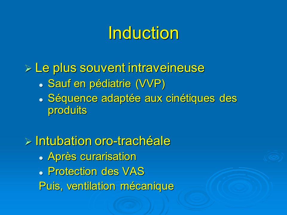 Induction Le plus souvent intraveineuse Le plus souvent intraveineuse Sauf en pédiatrie (VVP) Sauf en pédiatrie (VVP) Séquence adaptée aux cinétiques