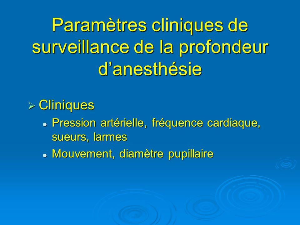 Paramètres cliniques de surveillance de la profondeur danesthésie Cliniques Cliniques Pression artérielle, fréquence cardiaque, sueurs, larmes Pressio
