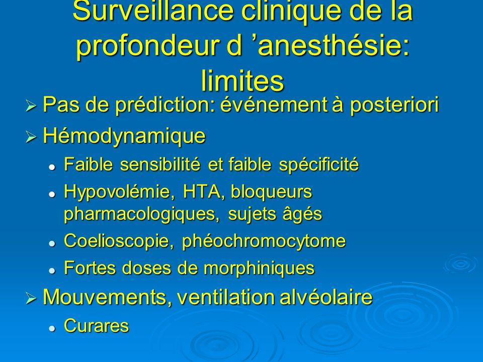 Surveillance clinique de la profondeur d anesthésie: limites Pas de prédiction: événement à posteriori Pas de prédiction: événement à posteriori Hémod