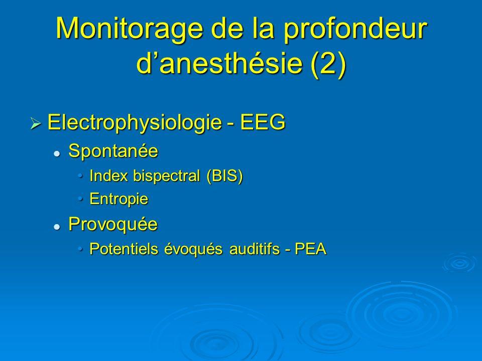 Electrophysiologie - EEG Electrophysiologie - EEG Spontanée Spontanée Index bispectral (BIS)Index bispectral (BIS) EntropieEntropie Provoquée Provoqué