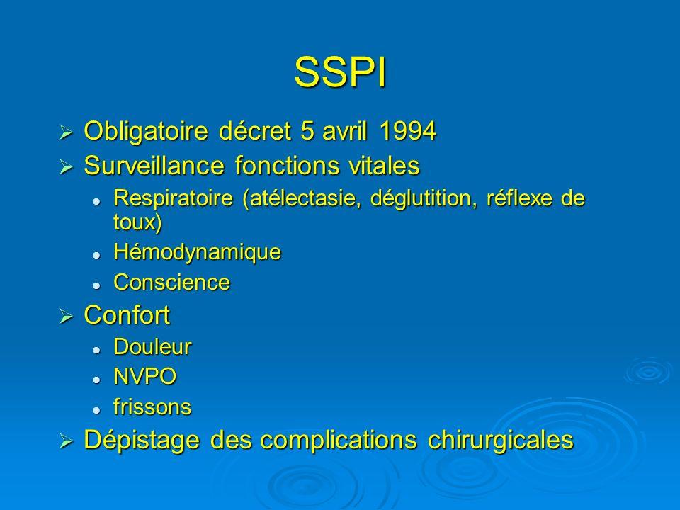 SSPI Obligatoire décret 5 avril 1994 Obligatoire décret 5 avril 1994 Surveillance fonctions vitales Surveillance fonctions vitales Respiratoire (atéle