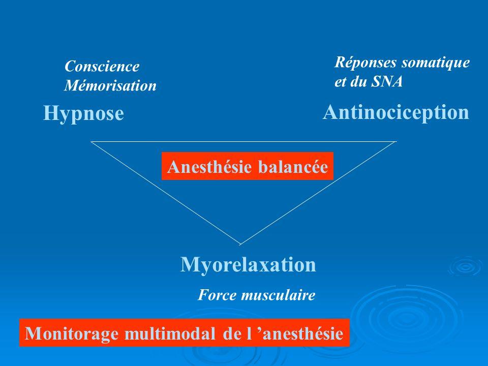 Anesthésie balancée Hypnose Antinociception Myorelaxation Conscience Mémorisation Réponses somatique et du SNA Force musculaire Monitorage multimodal