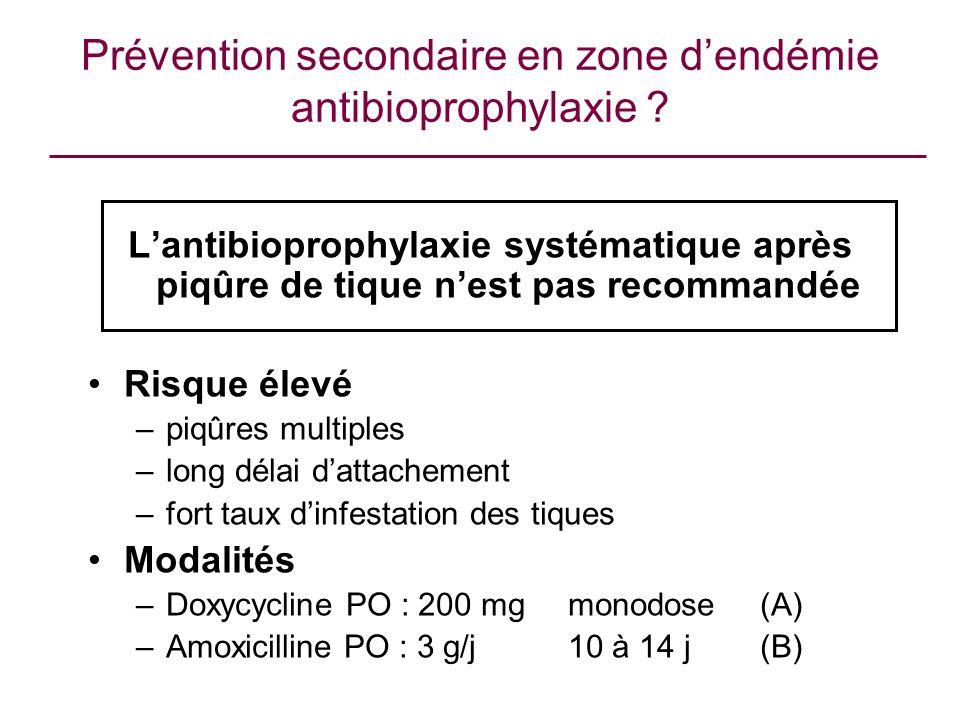 Prévention secondaire en zone dendémie antibioprophylaxie ? Lantibioprophylaxie systématique après piqûre de tique nest pas recommandée Risque élevé –