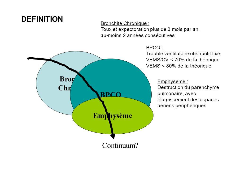 EPIDEMIOLOGIE Bronchite Chronique Continuum.