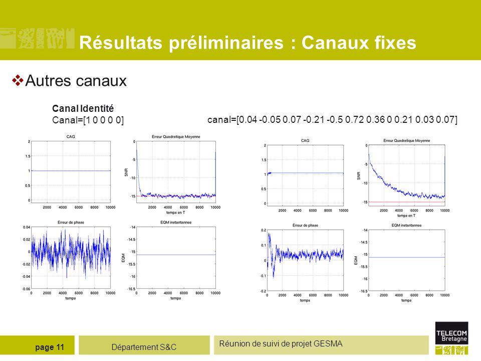 Département S&C Réunion de suivi de projet GESMA page 11 Résultats préliminaires : Canaux fixes Autres canaux canal=[0.04 -0.05 0.07 -0.21 -0.5 0.72 0.36 0 0.21 0.03 0.07] Canal Identité Canal=[1 0 0 0 0]