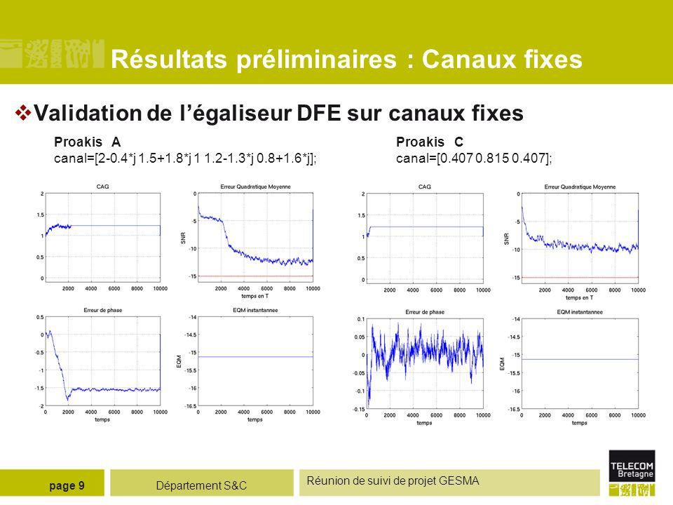 Département S&C Réunion de suivi de projet GESMA page 9 Résultats préliminaires : Canaux fixes Validation de légaliseur DFE sur canaux fixes Proakis A canal=[2-0.4*j 1.5+1.8*j 1 1.2-1.3*j 0.8+1.6*j]; Proakis C canal=[0.407 0.815 0.407];