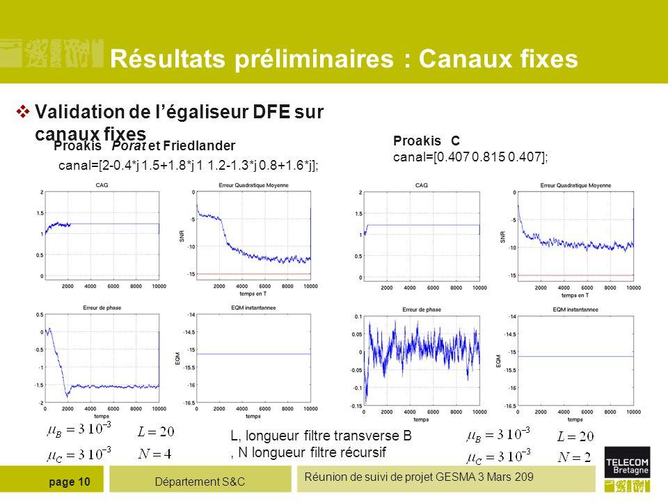 Département S&C Réunion de suivi de projet GESMA 3 Mars 209 page 10 Résultats préliminaires : Canaux fixes Validation de légaliseur DFE sur canaux fix