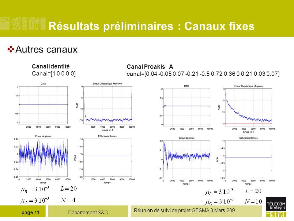 Département S&C Réunion de suivi de projet GESMA 3 Mars 209 page 11 Résultats préliminaires : Canaux fixes Autres canaux Canal Proakis A canal=[0.04 -