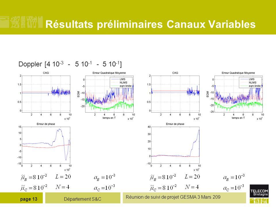 Département S&C Réunion de suivi de projet GESMA 3 Mars 209 page 13 Résultats préliminaires Canaux Variables Doppler [4 10 -3 - 5 10 -1 - 5 10 -1 ]