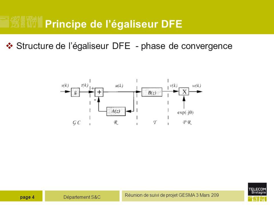 Département S&C Réunion de suivi de projet GESMA 3 Mars 209 page 4 Principe de légaliseur DFE Structure de légaliseur DFE - phase de convergence