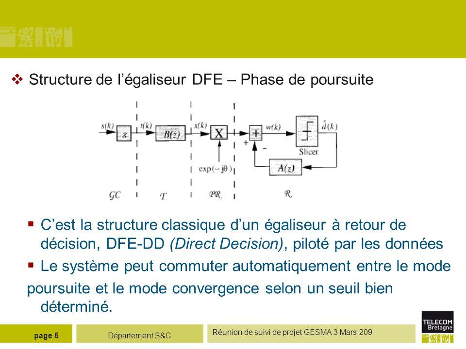 Département S&C Réunion de suivi de projet GESMA 3 Mars 209 page 5 Structure de légaliseur DFE – Phase de poursuite Cest la structure classique dun ég