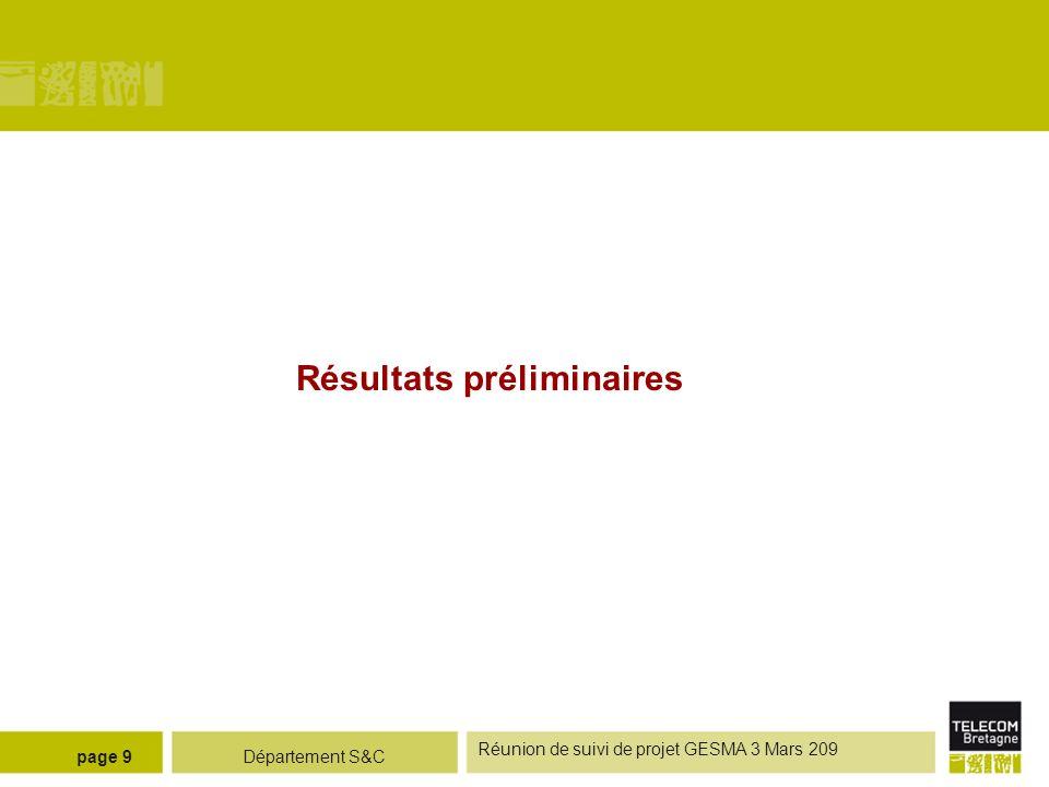 Département S&C Réunion de suivi de projet GESMA 3 Mars 209 page 9 Résultats préliminaires