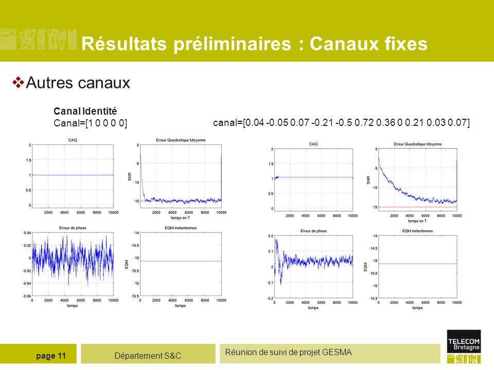 Département S&C Réunion de suivi de projet GESMA page 11 Résultats préliminaires : Canaux fixes Autres canaux canal=[0.04 -0.05 0.07 -0.21 -0.5 0.72 0