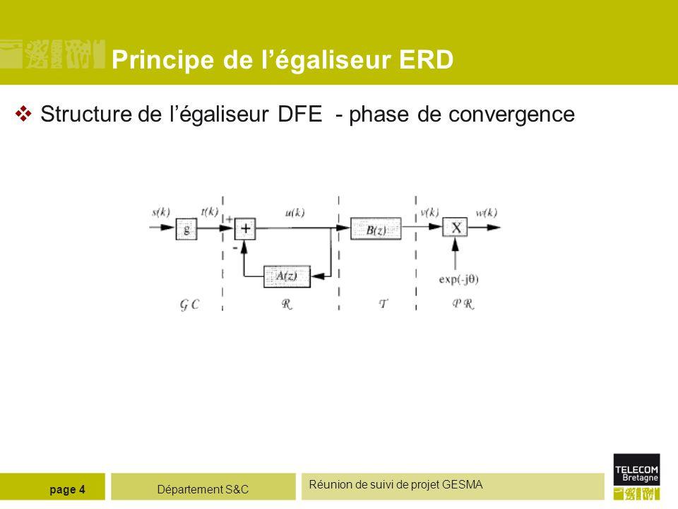 Département S&C Réunion de suivi de projet GESMA page 5 Structure de légaliseur DFE – Phase de poursuite Cest la structure B avant le filtre récursif A Le système peut switcher automatiquement entre le mode Tracking et le mode convergence selon