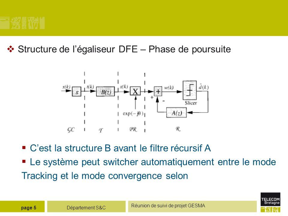Département S&C Réunion de suivi de projet GESMA page 5 Structure de légaliseur DFE – Phase de poursuite Cest la structure B avant le filtre récursif