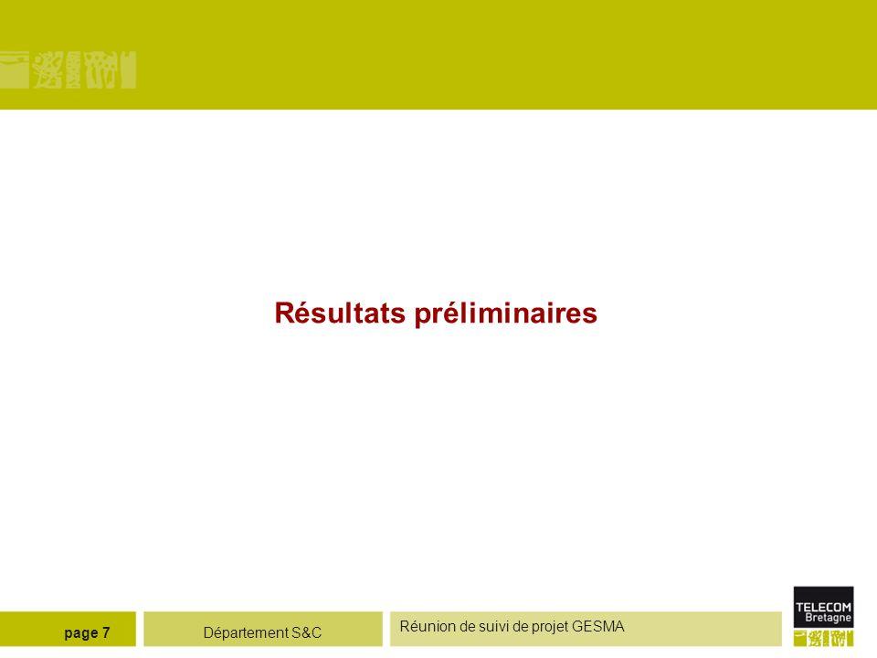 Département S&C Réunion de suivi de projet GESMA page 7 Résultats préliminaires