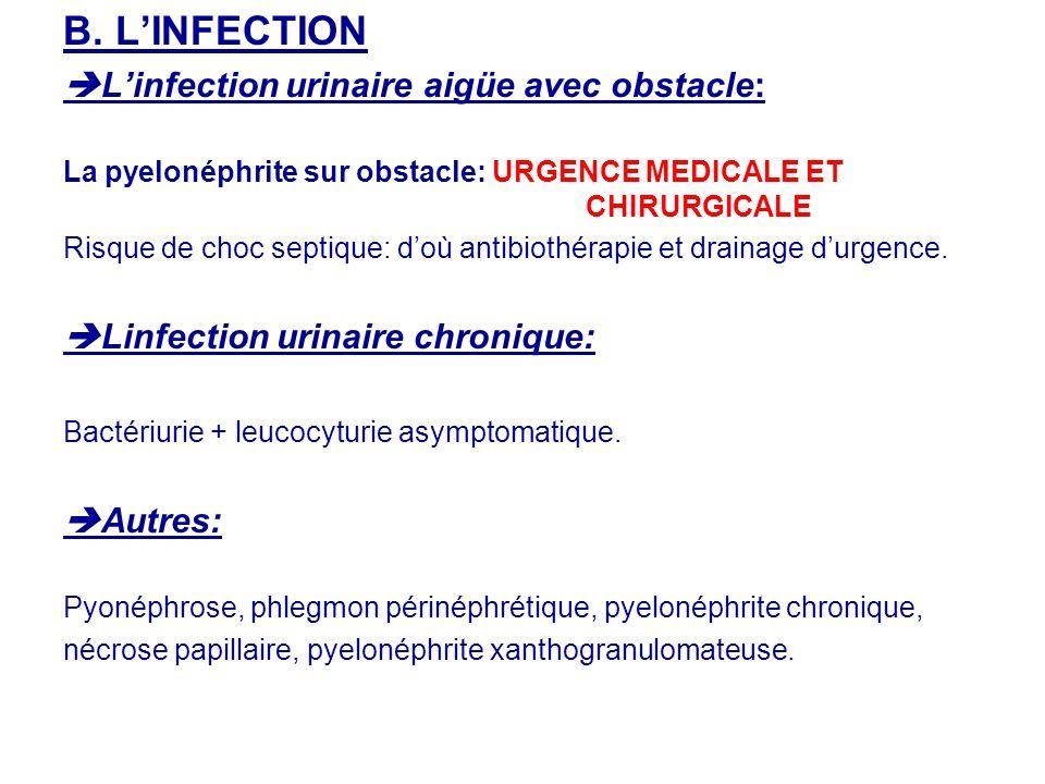 B. LINFECTION Linfection urinaire aigüe avec obstacle: La pyelonéphrite sur obstacle: URGENCE MEDICALE ET CHIRURGICALE Risque de choc septique: doù an