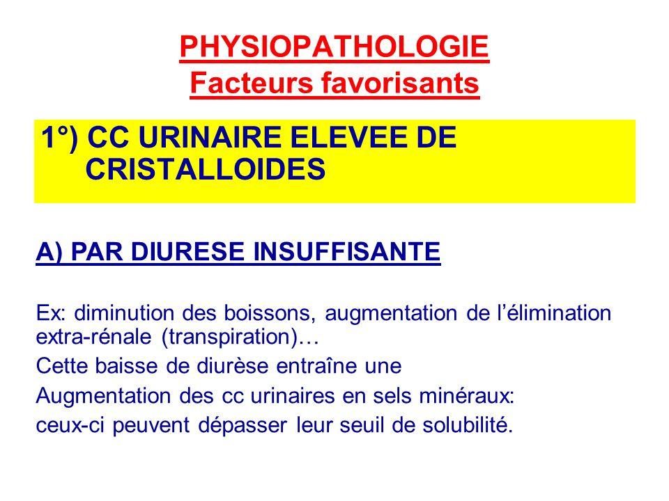 PHYSIOPATHOLOGIE Facteurs favorisants 1°) CC URINAIRE ELEVEE DE CRISTALLOIDES A) PAR DIURESE INSUFFISANTE Ex: diminution des boissons, augmentation de