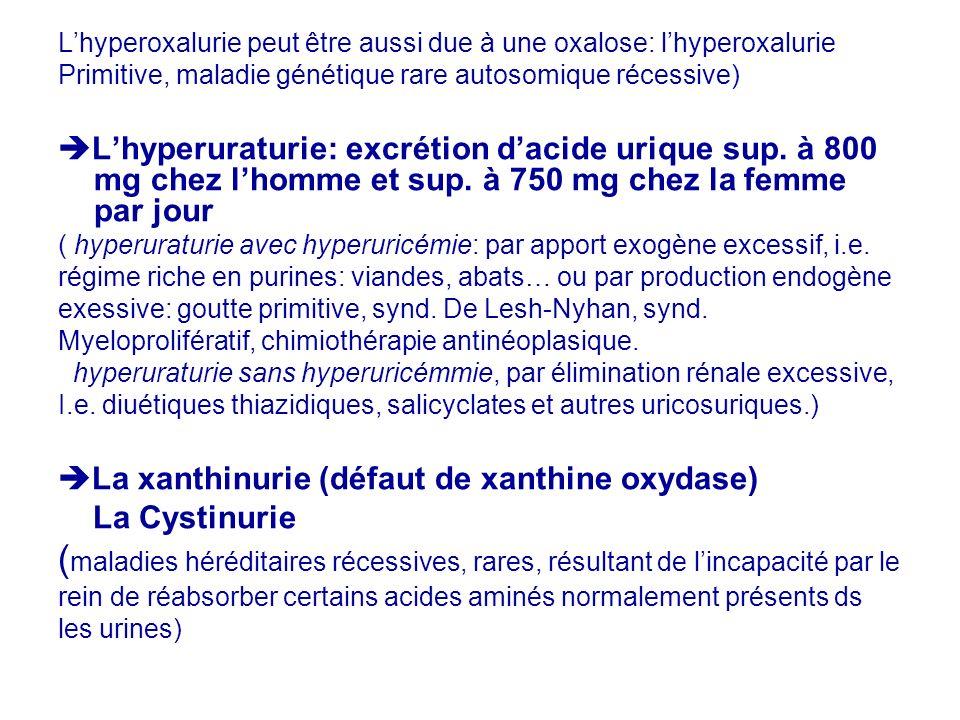 Lhyperoxalurie peut être aussi due à une oxalose: lhyperoxalurie Primitive, maladie génétique rare autosomique récessive) Lhyperuraturie: excrétion dacide urique sup.