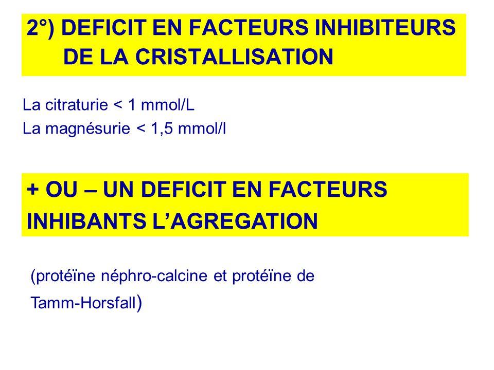 2°) DEFICIT EN FACTEURS INHIBITEURS DE LA CRISTALLISATION La citraturie < 1 mmol/L La magnésurie < 1,5 mmol/l + OU – UN DEFICIT EN FACTEURS INHIBANTS LAGREGATION (protéïne néphro-calcine et protéïne de Tamm-Horsfall )
