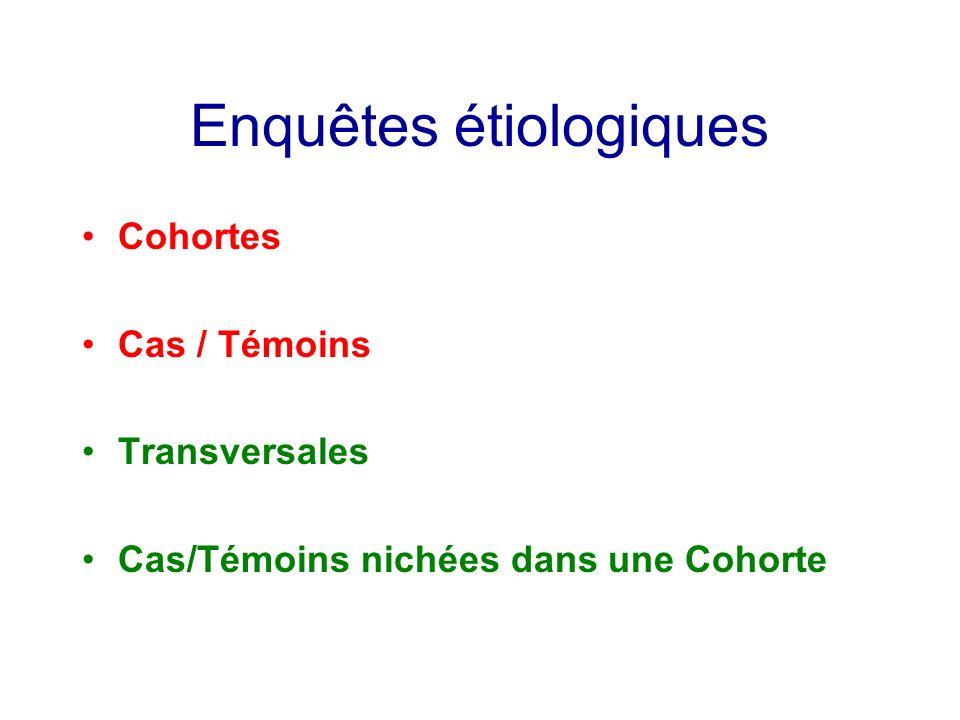 Enquêtes étiologiques Cohortes Cas / Témoins Transversales Cas/Témoins nichées dans une Cohorte