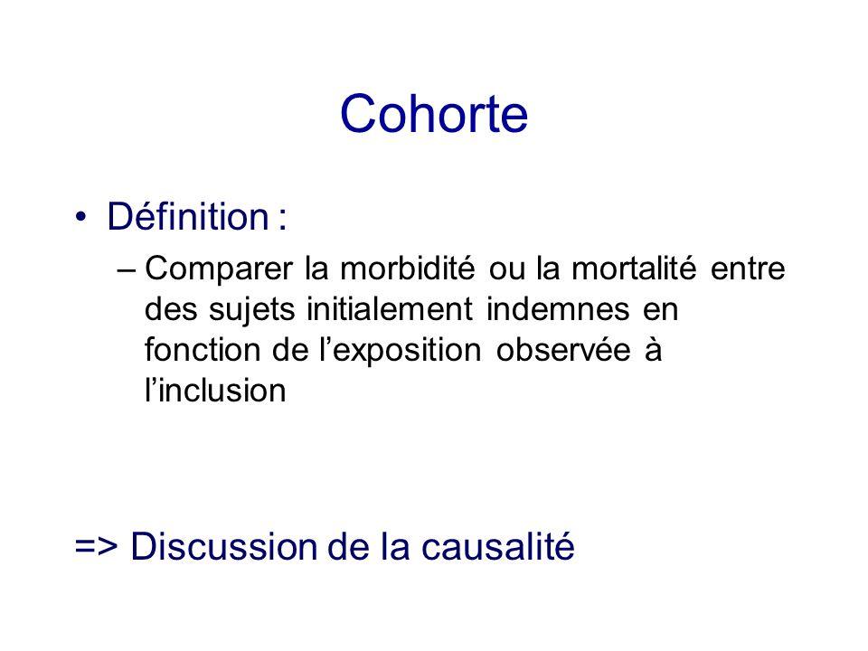 Cohorte Définition : –Comparer la morbidité ou la mortalité entre des sujets initialement indemnes en fonction de lexposition observée à linclusion =>