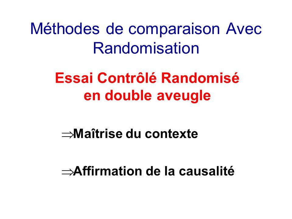 Méthodes de comparaison Avec Randomisation Maîtrise du contexte Affirmation de la causalité Essai Contrôlé Randomisé en double aveugle