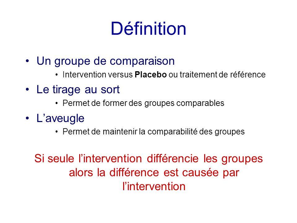 Définition Un groupe de comparaison Intervention versus Placebo ou traitement de référence Le tirage au sort Permet de former des groupes comparables