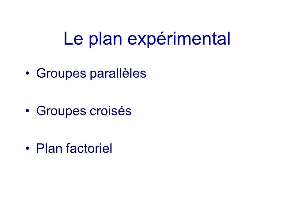 Le plan expérimental Groupes parallèles Groupes croisés Plan factoriel