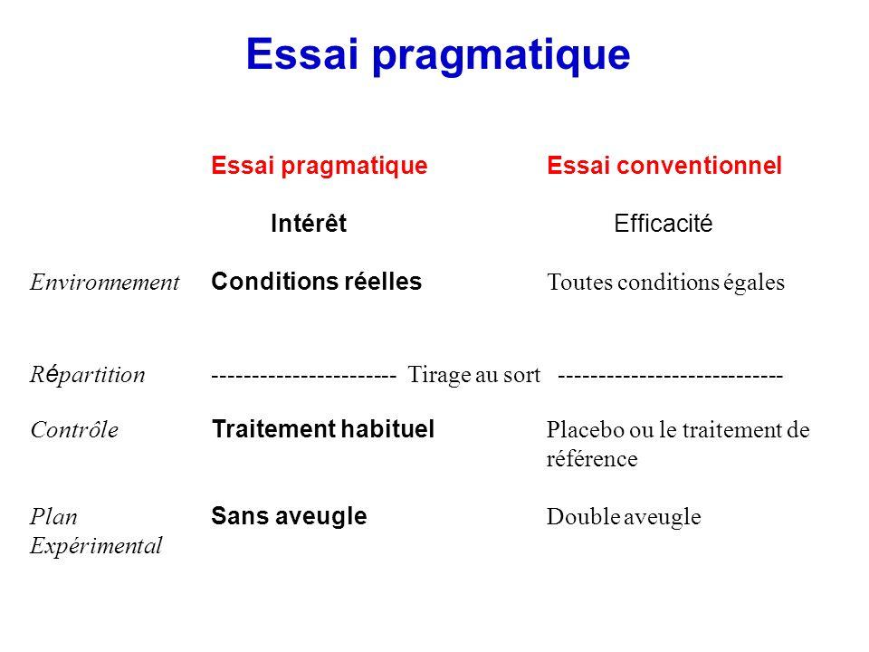 Essai pragmatique Essai pragmatiqueEssai conventionnel Intérêt Efficacité Environnement Conditions réelles Toutes conditions égales R é partition-----