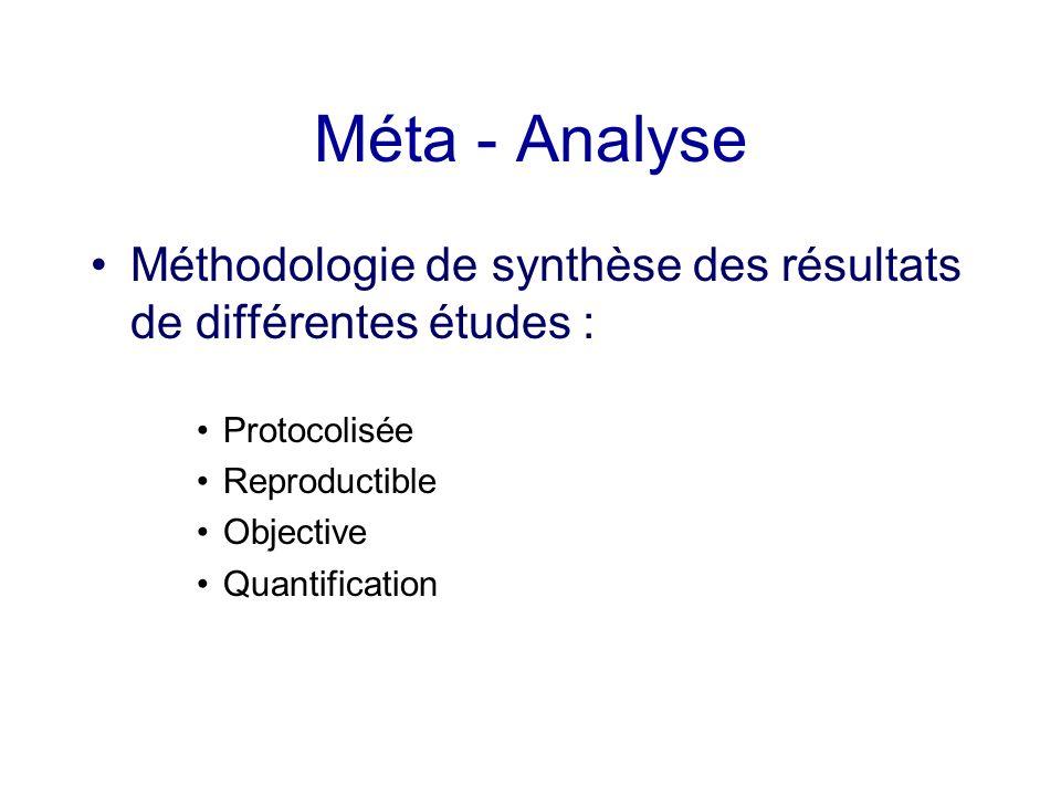 Méta - Analyse Méthodologie de synthèse des résultats de différentes études : Protocolisée Reproductible Objective Quantification