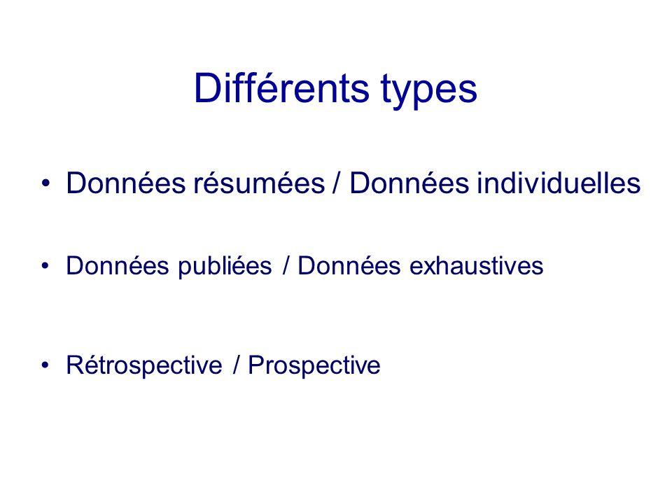 Différents types Données résumées / Données individuelles Données publiées / Données exhaustives Rétrospective / Prospective
