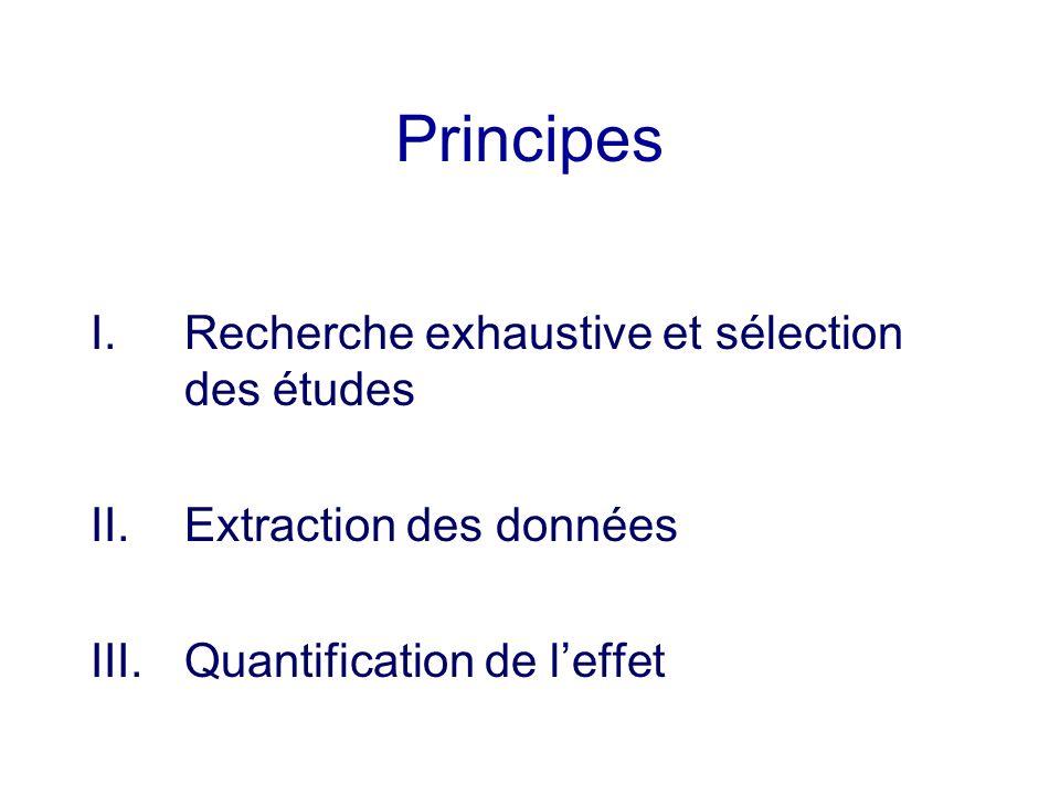 Principes I.Recherche exhaustive et sélection des études II.Extraction des données III.Quantification de leffet