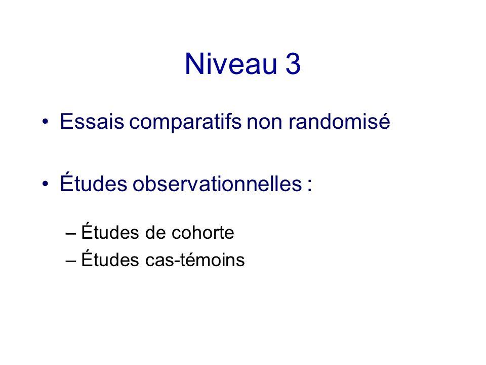 Niveau 3 Essais comparatifs non randomisé Études observationnelles : –Études de cohorte –Études cas-témoins