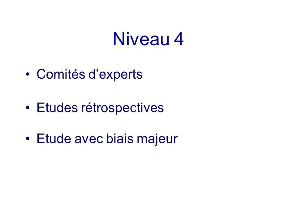 Niveau 4 Comités dexperts Etudes rétrospectives Etude avec biais majeur
