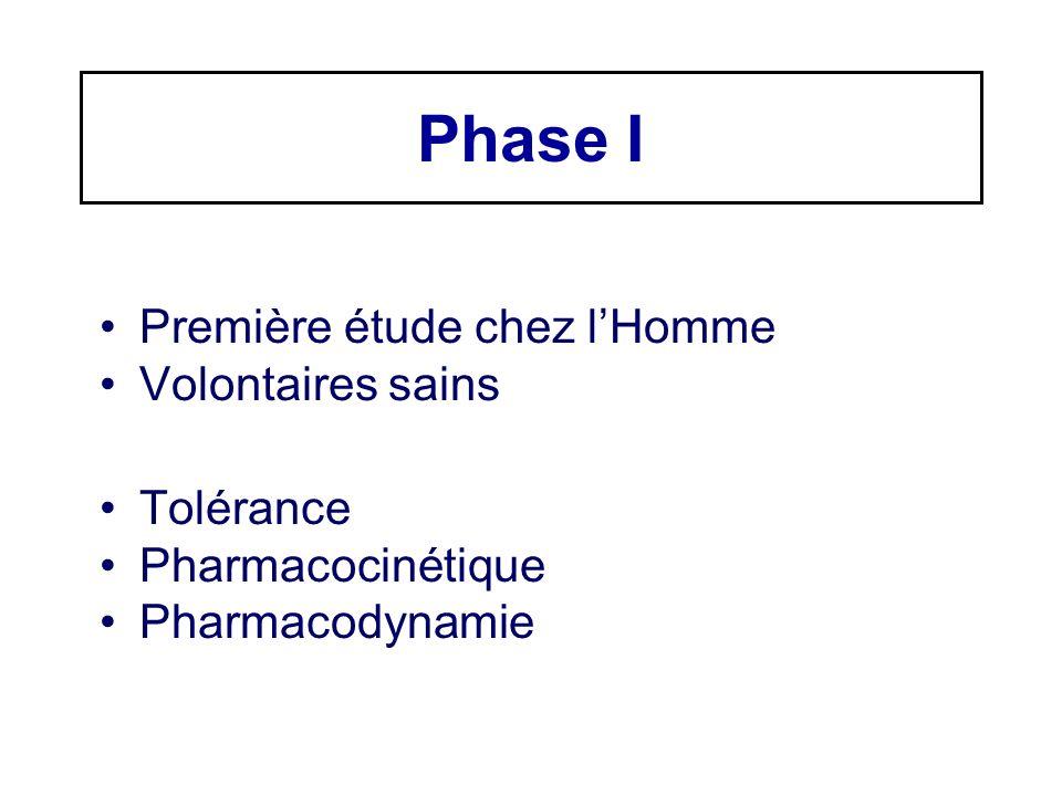Phase I Première étude chez lHomme Volontaires sains Tolérance Pharmacocinétique Pharmacodynamie