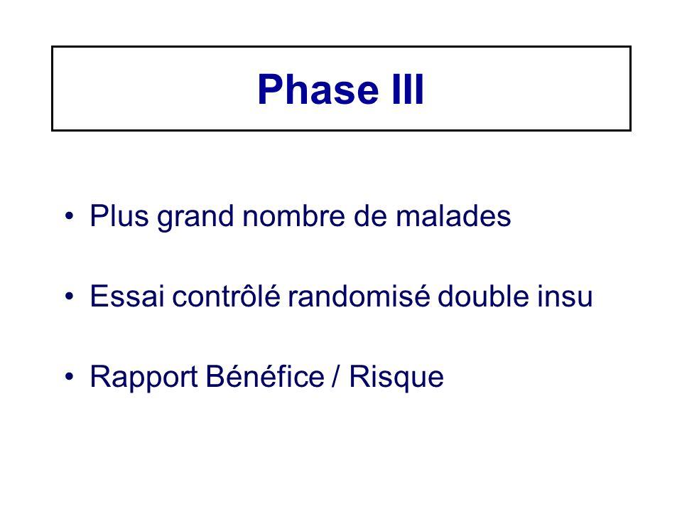 Phase III Plus grand nombre de malades Essai contrôlé randomisé double insu Rapport Bénéfice / Risque
