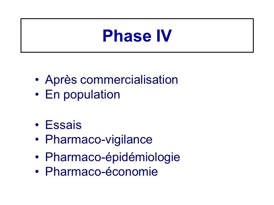 Phase IV Après commercialisation En population Essais Pharmaco-vigilance Pharmaco-épidémiologie Pharmaco-économie