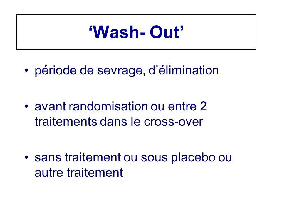 Wash- Out période de sevrage, délimination avant randomisation ou entre 2 traitements dans le cross-over sans traitement ou sous placebo ou autre trai
