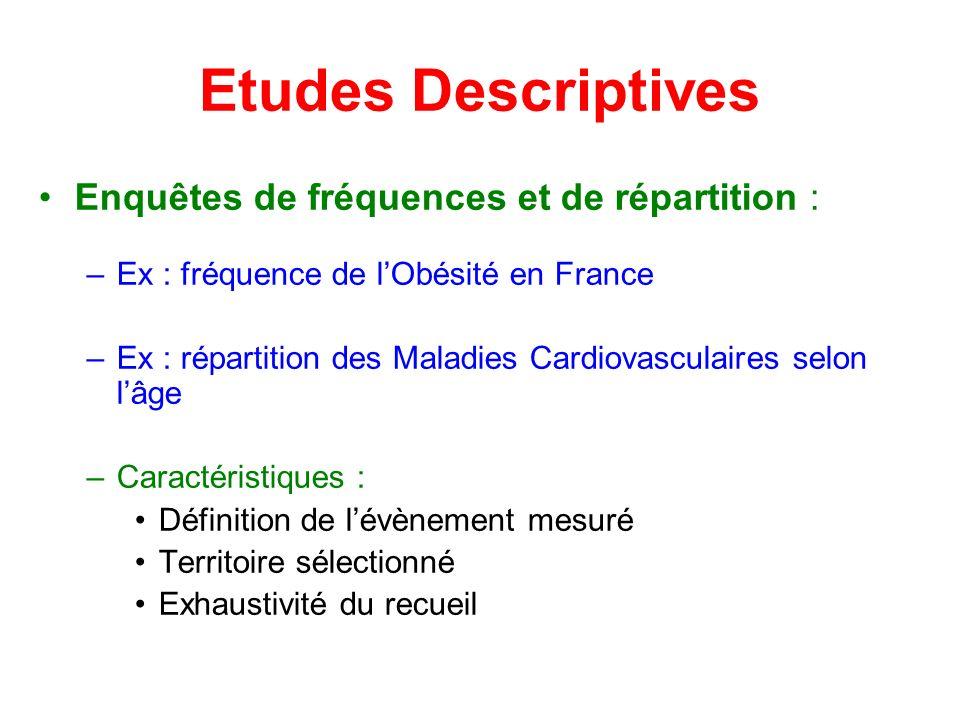 Enquêtes de fréquences et de répartition : –Ex : fréquence de lObésité en France –Ex : répartition des Maladies Cardiovasculaires selon lâge –Caractér