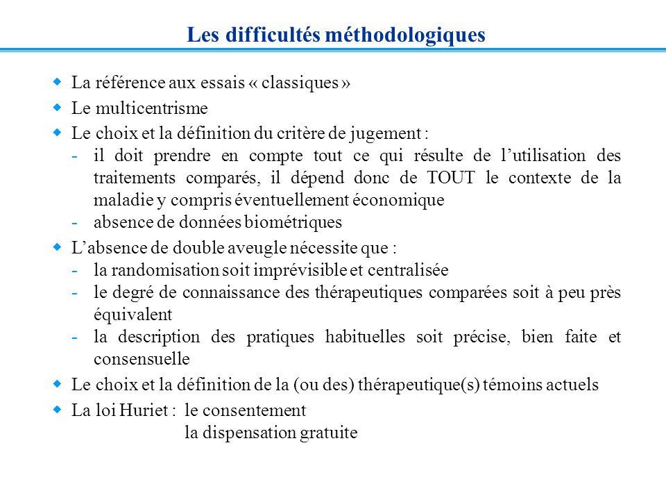 Les difficultés méthodologiques La référence aux essais « classiques » Le multicentrisme Le choix et la définition du critère de jugement : -il doit p