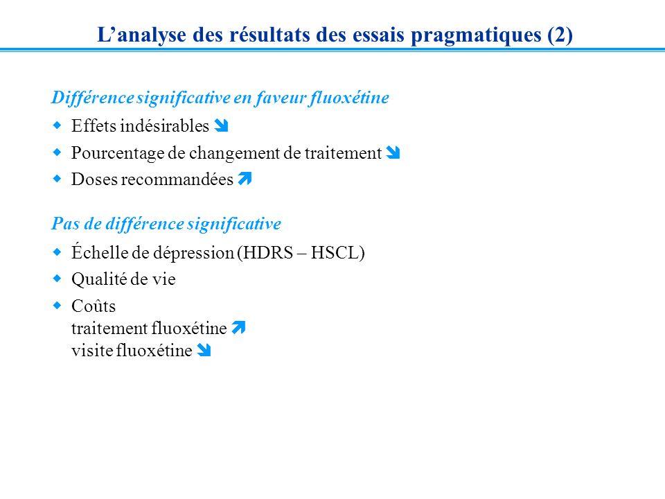Lanalyse des résultats des essais pragmatiques (2) Différence significative en faveur fluoxétine Effets indésirables Pourcentage de changement de trai