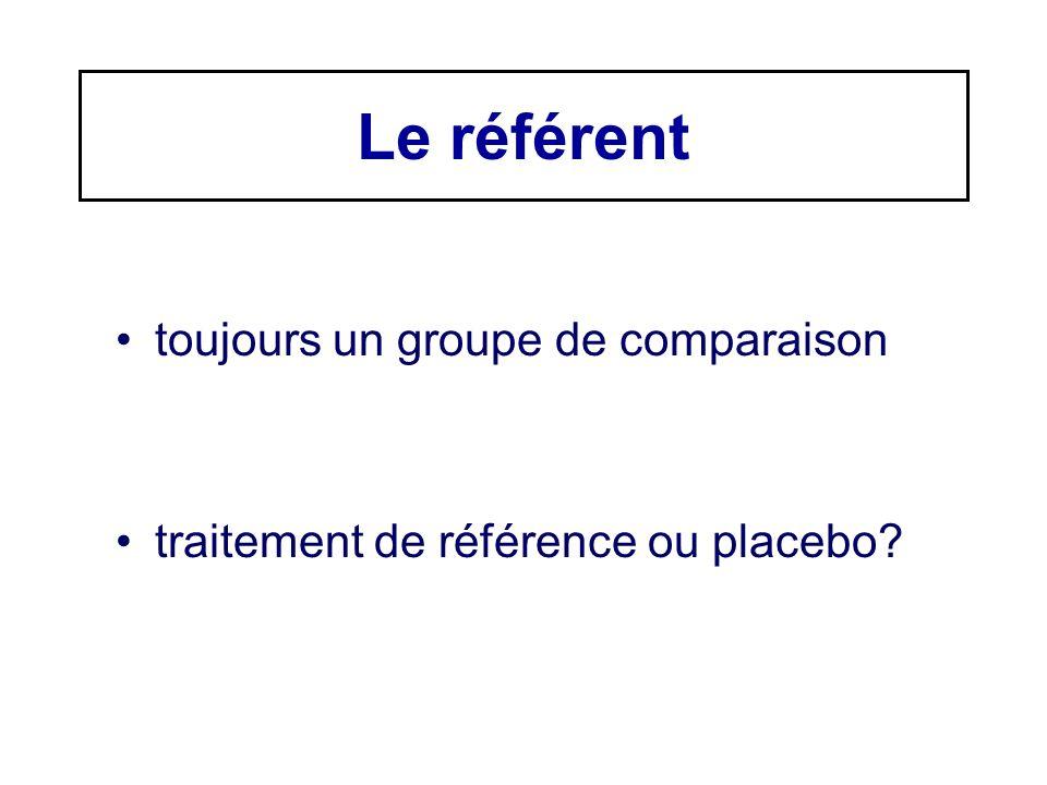 Le référent toujours un groupe de comparaison traitement de référence ou placebo?