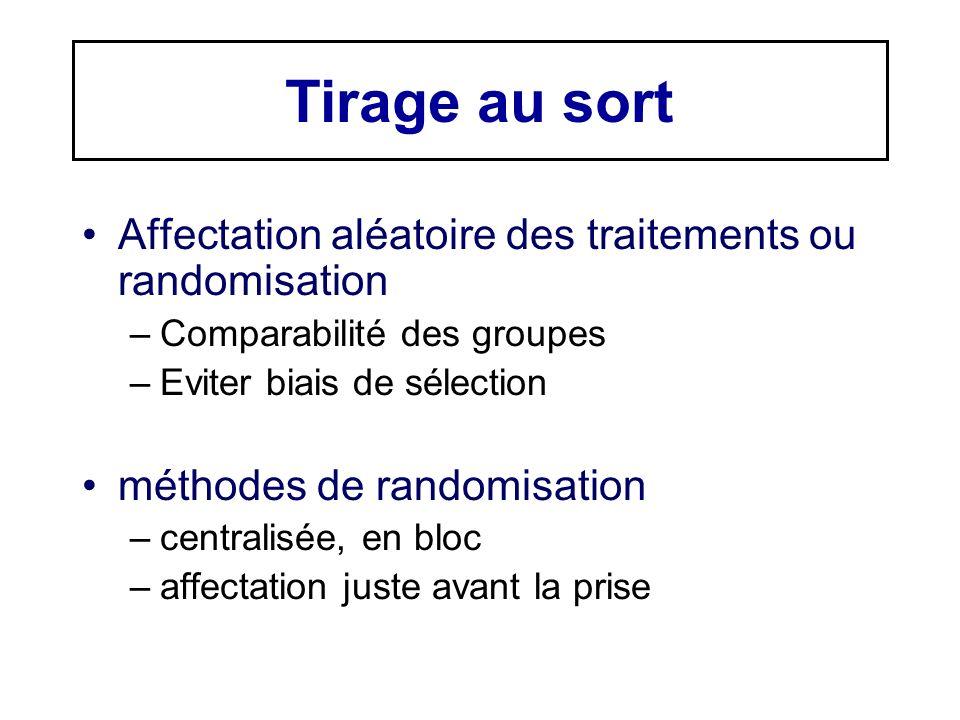 Tirage au sort Affectation aléatoire des traitements ou randomisation –Comparabilité des groupes –Eviter biais de sélection méthodes de randomisation