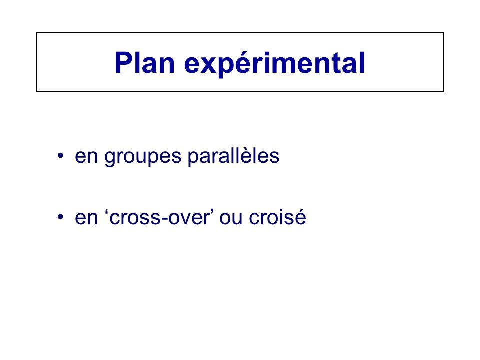 Plan expérimental en groupes parallèles en cross-over ou croisé