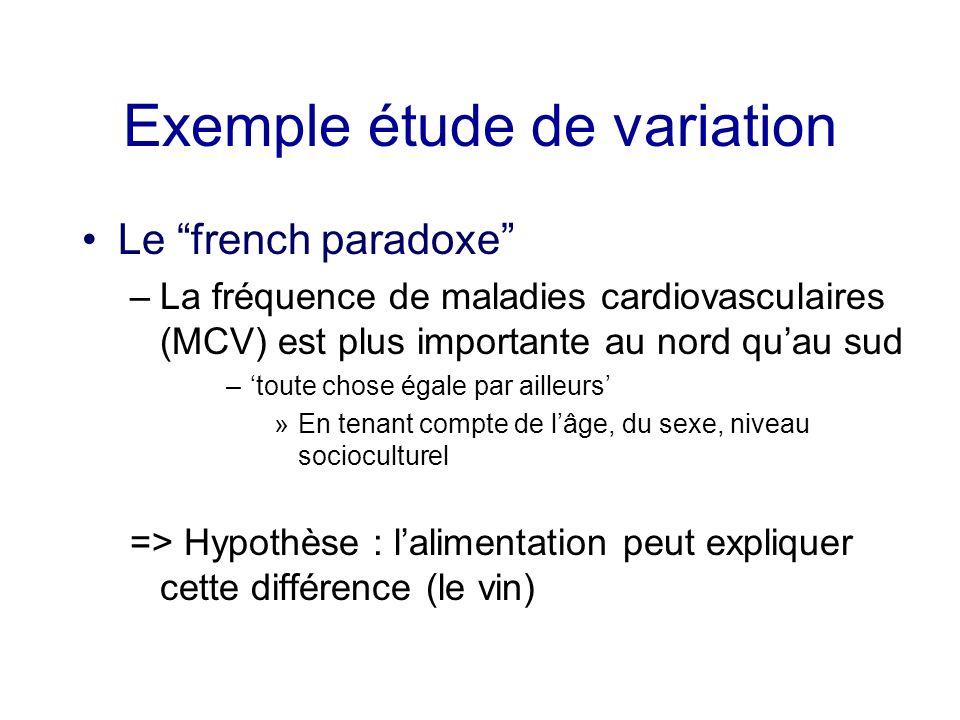 Exemple étude de variation Le french paradoxe –La fréquence de maladies cardiovasculaires (MCV) est plus importante au nord quau sud –toute chose égal